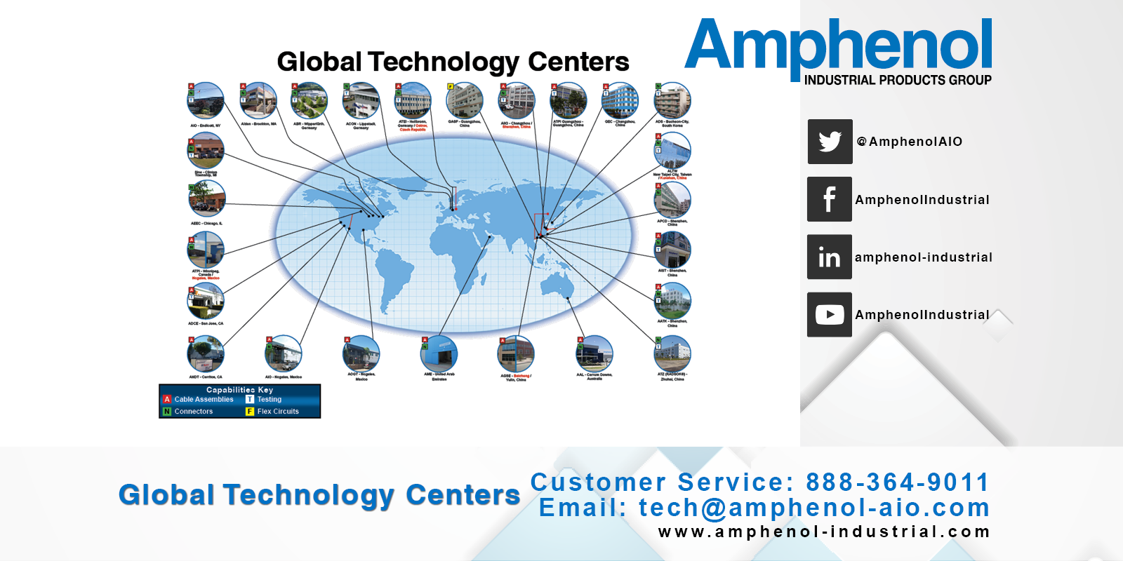 Amphenol Industrial Products Group Global Technology Centers